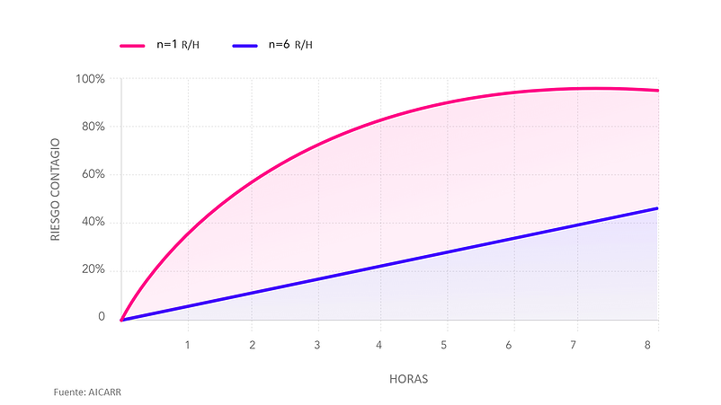 line-graph_desktop2x_spa